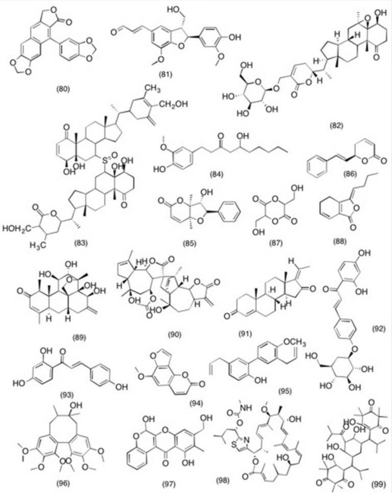 Figure 8 Stucture of miscellaneous w potent COX-2 and PGE2 inhibitory activity